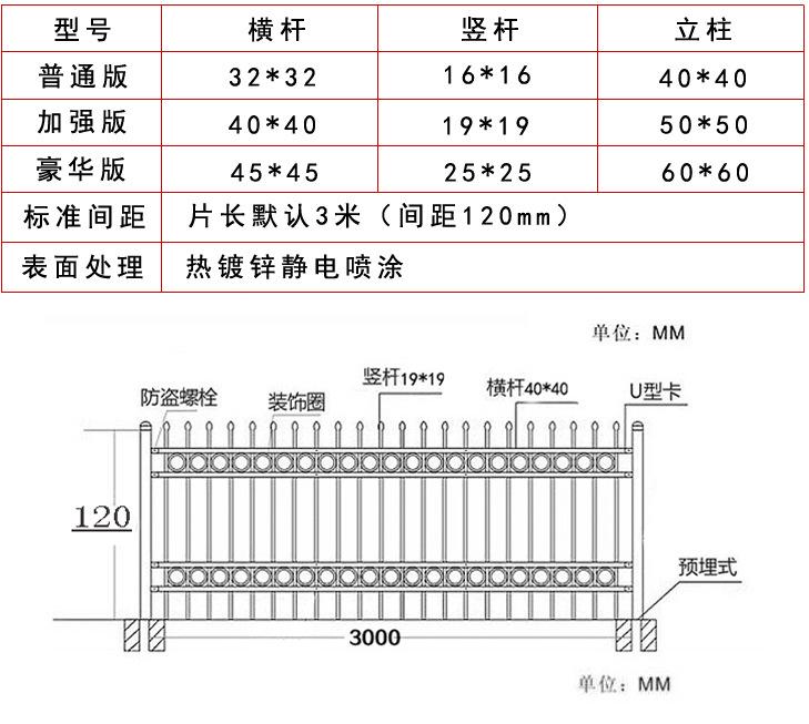 镀锌钢管栏杆 铁艺围墙栏杆  锌钢护栏网厂家直销 价格美丽示例图28