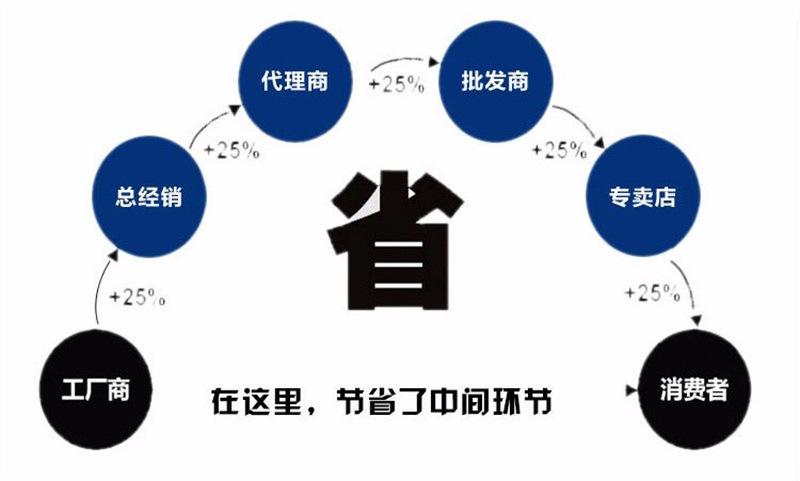 供應D6管夾橫擔 管夾橫擔 汽水管道支吊架 可加工定制 規格齊全示例圖19