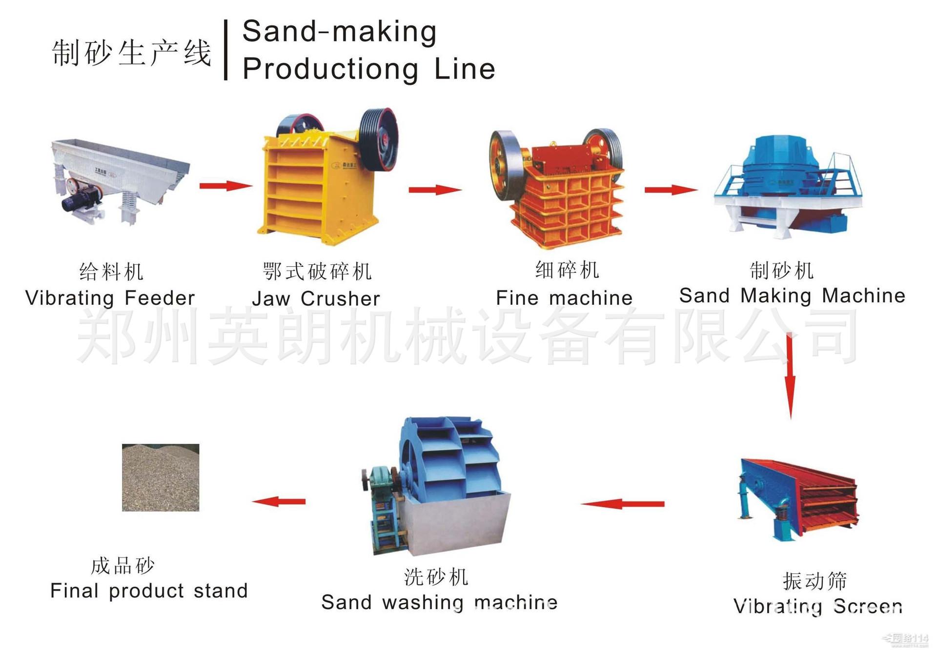 砂石骨料破碎生产线 200T青石制砂生产线 矿山制砂整套石料生产线示例图10