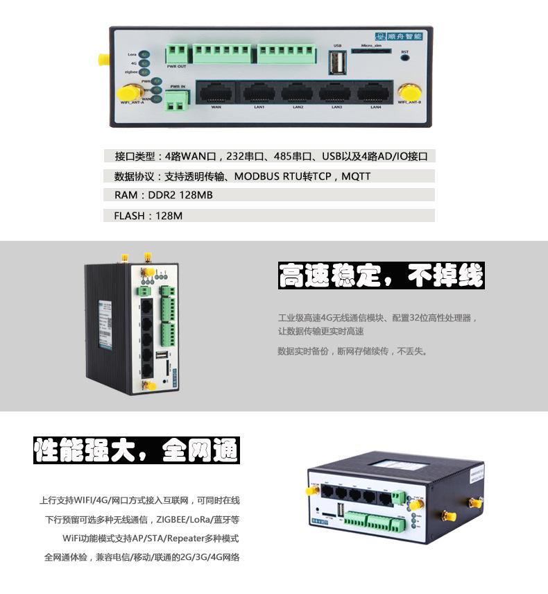 无线通讯lora物联网网关 接口丰富免现场布线 无线长距离数据传输示例图4