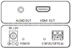 HDMI光端机HDMI光纤延长器非压缩HDMI光端机HDMI高清视频光端机示例图2