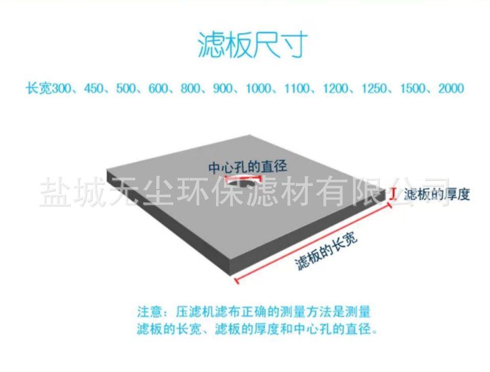 厂价直销丙纶750A 750B 750AB板框压滤机滤布 双层加厚压泥机滤示例图3