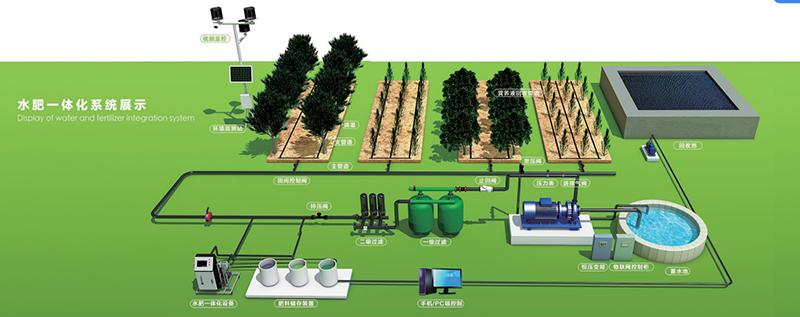 自动反冲洗叠片过滤器 圣大节水施肥灌溉一体化滴灌过滤设备 配套齐全 厂家供应银杏园区水肥一体化系统示例图9