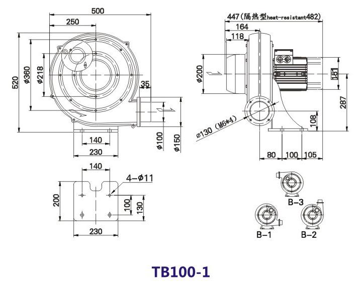 TB150-10  7.5KW透浦式鼓風機 燃燒機專用鼓風機 耐高溫中壓風機示例圖24