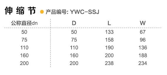 沟槽式HDPE超静音排水管,沟槽式伸缩节,HDPE沟槽管,宜万川PE管示例图10