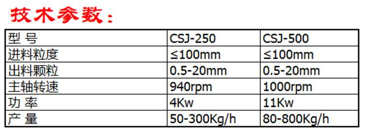 批发粗粉碎机厂家直销厂家供应药材 粗碎机食品粗粉机细度可调节示例图17
