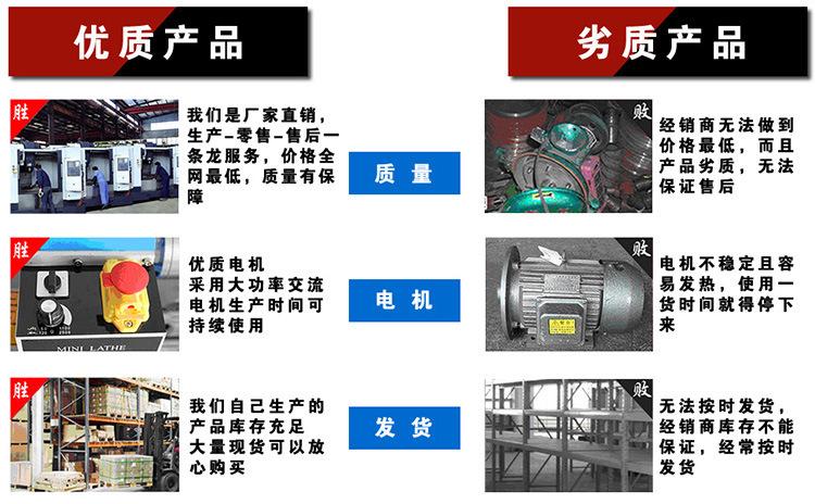供应液压牛头刨床BY60100牛头刨生产厂家各种机械刨床示例图1