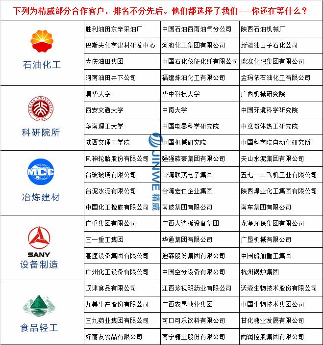 壓縮空氣流量計 壓縮氣體流量計 空壓機氣體流量計 品牌廠家直銷示例圖7