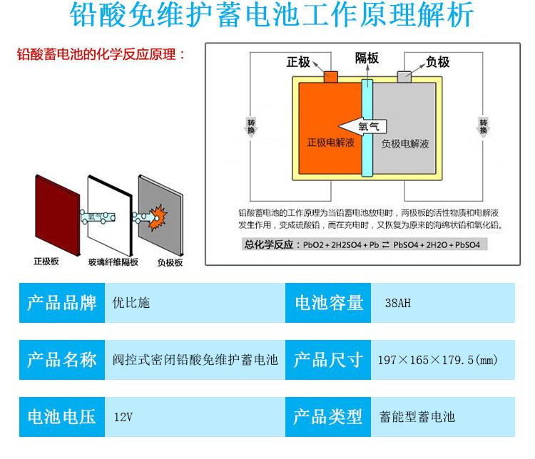 热销 免维护蓄电池12V38AH 上海UPS电源监控安防厂家直销品质款示例图3