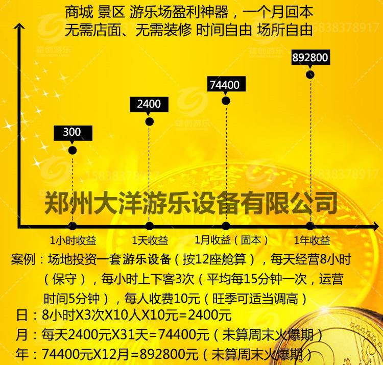 2019郑州大洋新品上市旋转梦幻飞碟,儿童卡通造型6臂梦幻飞碟-专用游乐设备示例图17