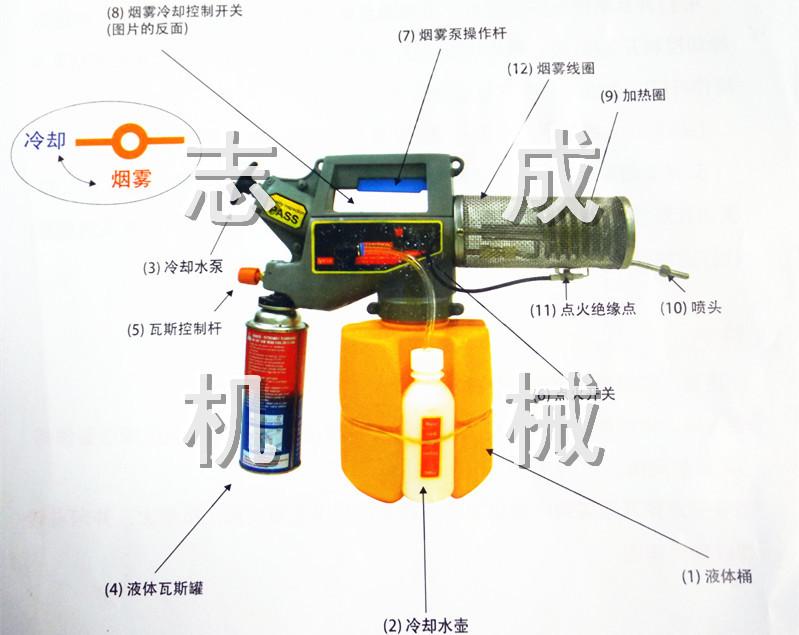 热销 手持热力烟雾机 脉冲式小烟雾机 消杀灭蚊虫烟雾机2L 志成机械示例图6