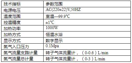 水质硫化物-酸化吹气仪,水质硫化物-酸化吹气仪,水质硫化物-酸化吹气仪示例图1