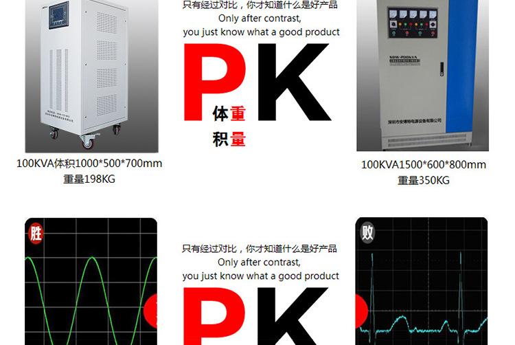 江苏山崎马扎克MAZAK系列机床稳压器30KW/40KW/50KW 三相分调式稳压电源ZBW-50KVA示例图27