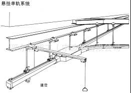 厂家直销FORT牌KBK1吨组合式柔性起重机 1吨KBK起重机 1吨组合式起重机 1吨柔性吊 流水线起重机示例图23