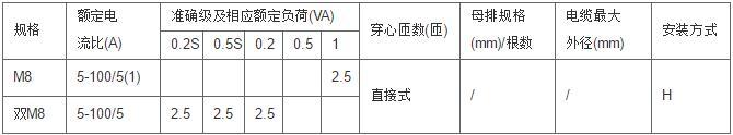 安科瑞,测量型电流互感器,AKH-0.66-60I,额定电流比1000-2500/示例图7