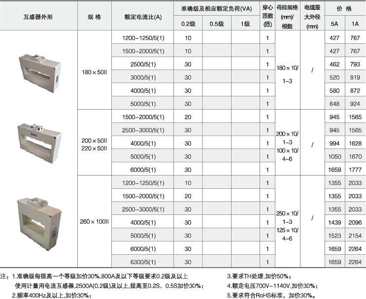 安科瑞,测量型电流互感器,AKH-0.66-30I,额定电流比100-600/示例图35