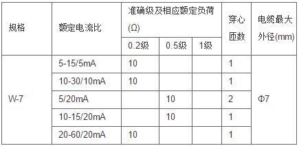 安科瑞,测量型电流互感器,AKH-0.66-60I,额定电流比1000-2500/示例图11